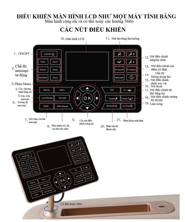 vệ sinh bảng điều khiển của ghế massage