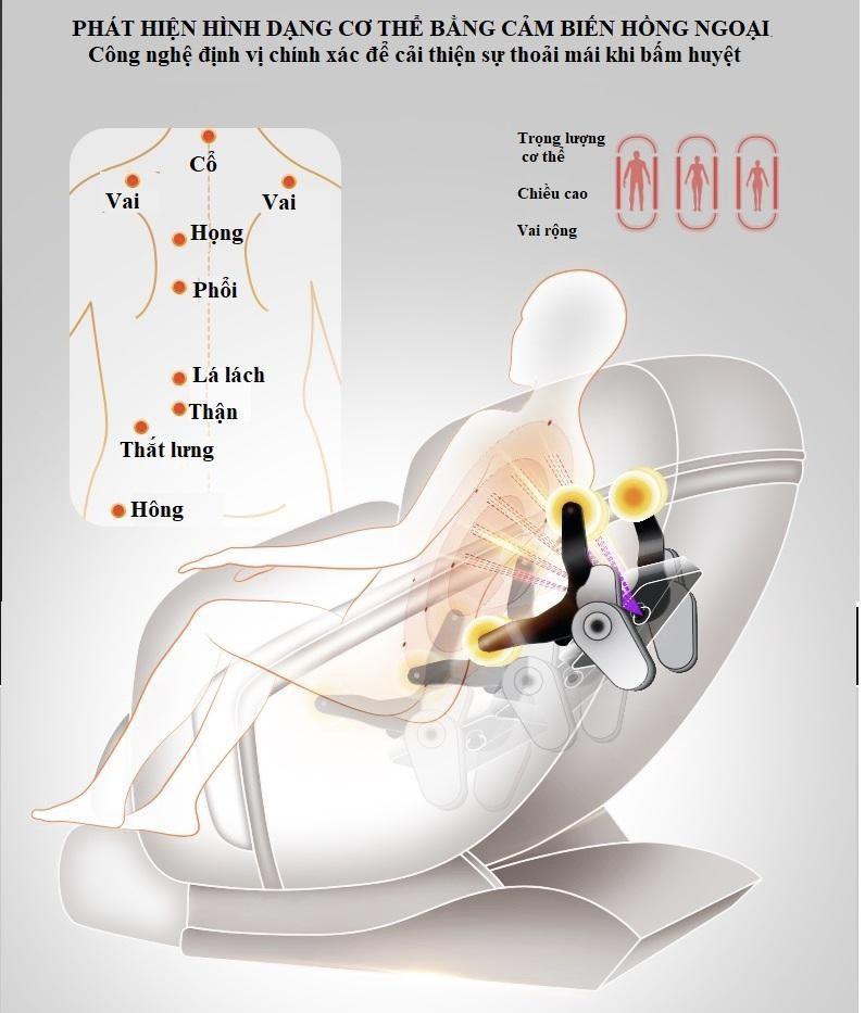 PHÁT HIỆN HÌNH DẠNG CƠ THỂ Ghế Massage Toàn Thân Cao Cấp 4D KS 869